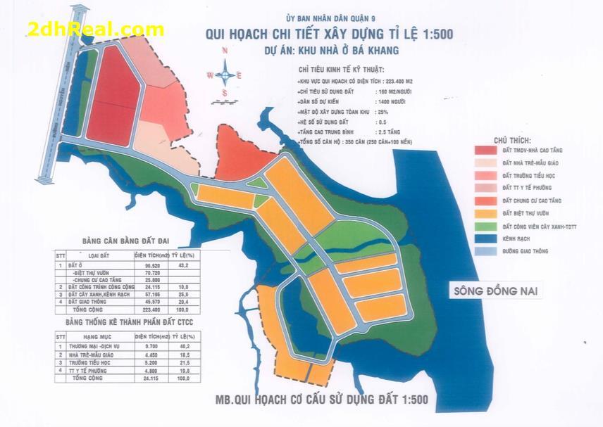 Bán dự án khu dân cư 18,26 hecta số 250 Trường Lưu, phường Long Bình, quận 9, Tp.HCM