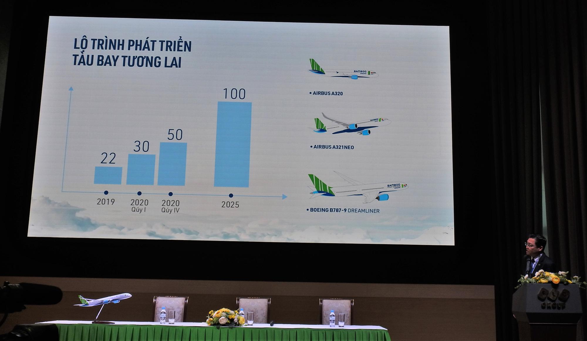 2dh Aviation | Nhu cầu khổng lồ từ khách nước ngoài và tầng lớp trung lưu, Việt Nam có thể cần tới 10 hãng hàng không