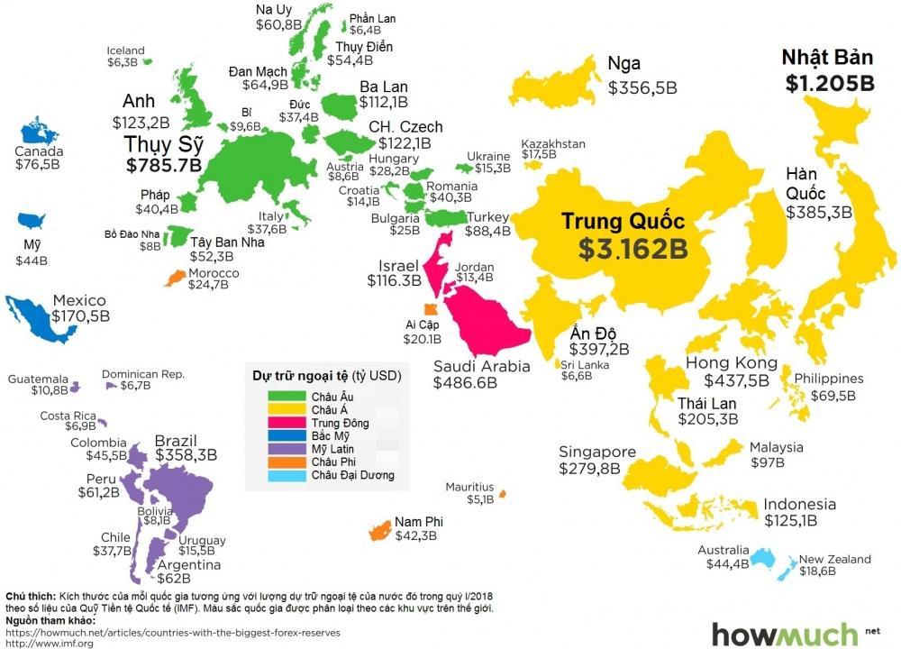Các Quỹ đầu tư quốc gia lớn trên thế giới | 2dhHoldings