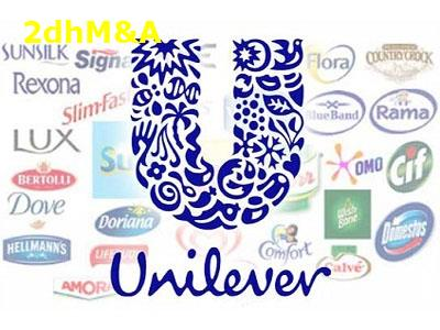 Chiến lược phát triển của Unilever qua 10 năm