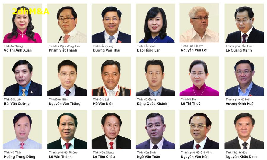 Danh sách Bí thư các tỉnh/thành nhiệm kỳ 2020-2025