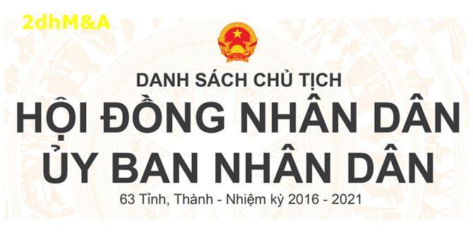Danh sách Chủ tịch Hội đồng nhân dân tỉnh Việt Nam nhiệm kì 2016-2021