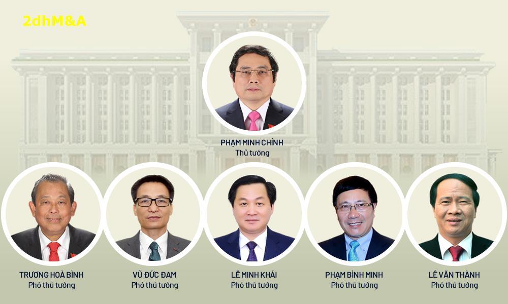 Danh sách thành viên Chính Phủ khóa XIII