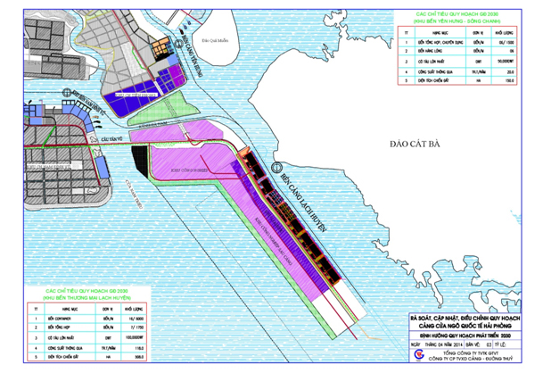 Phê duyệt Quy hoạch chi tiết Nhóm cảng biển Nam Trung bộ (Nhóm 4) đến năm 2020, định hướng đến năm 2030