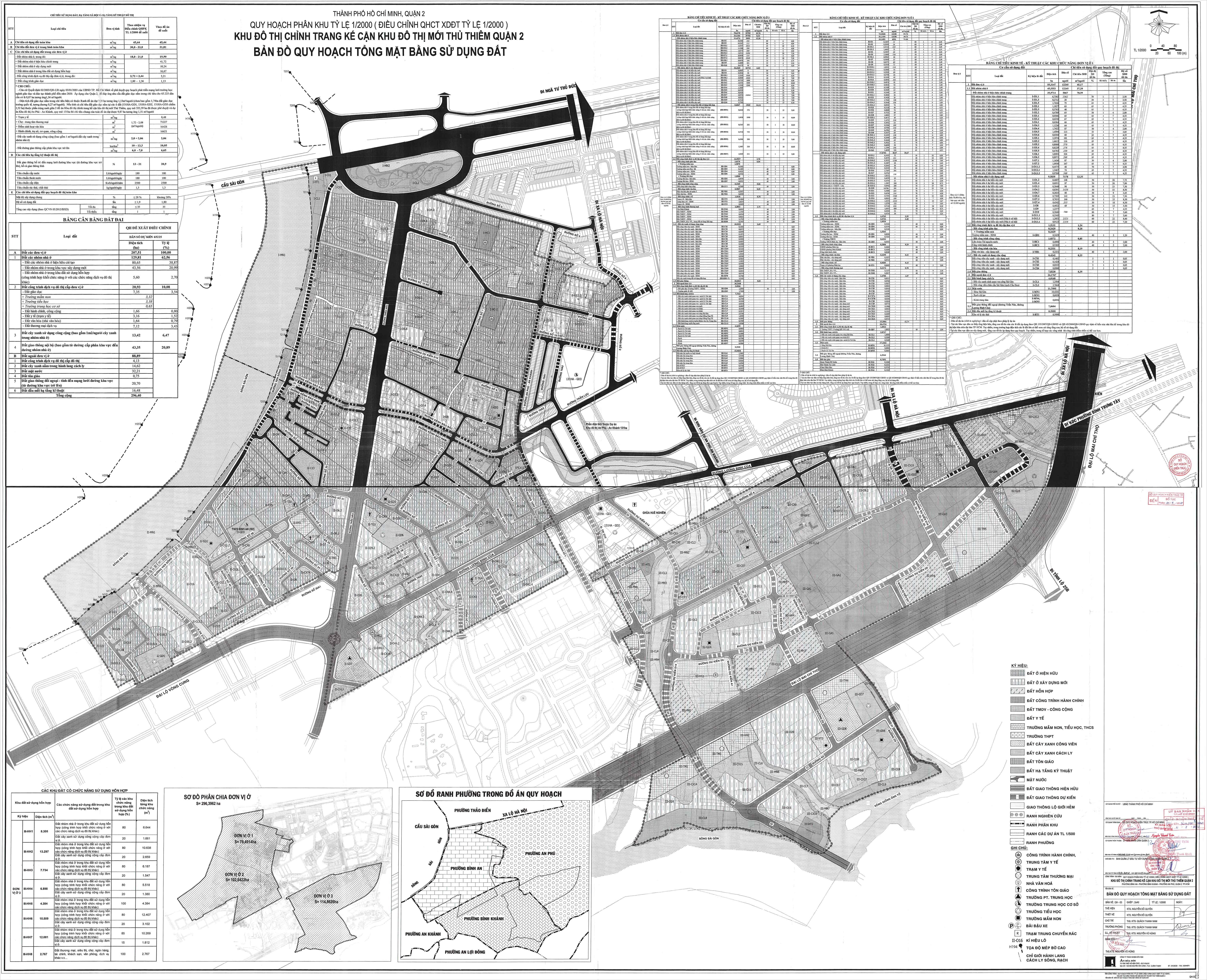 Quy hoạch phân khu 1/2000 | Quy hoạch quận 2